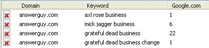 Rock Star SEO: Mick Jagger, Axl Rose, The Grateful Dead