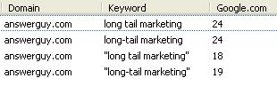 Long-Tail-Marketing Search Ranking