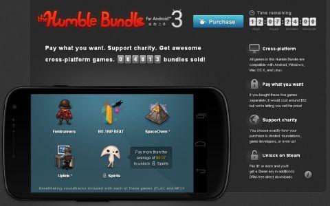 Humble Bundle and Games Marketing