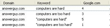 Computers Are Too Hard