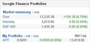 AVTI in Google Finance Portfolio