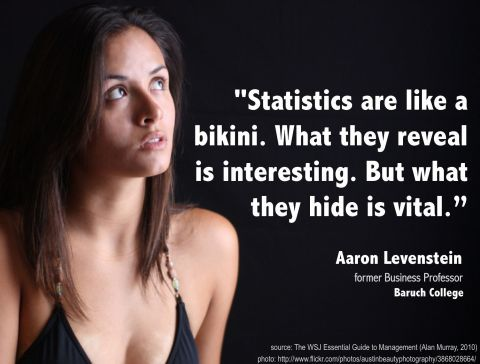 Bikini Statistics are Self-Selecting, But They Boost Influency