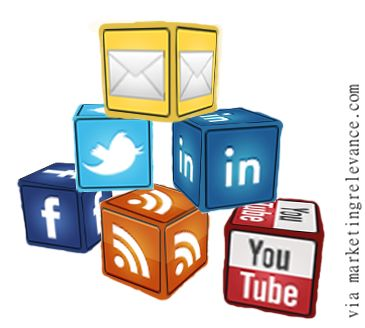 Social Media Marketing Influency Building Blocks