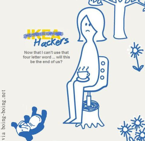 IKEA Trademarks Social Media, Chases Away Business Change