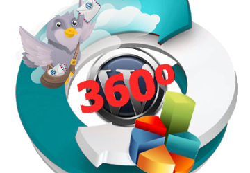 MailPoet's Statistics In 360-Degree Marketing Presentations