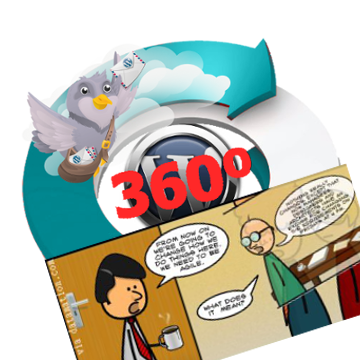 360 Degree Marketing and Agile Software Development