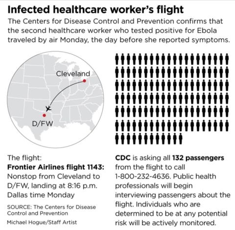 Content Marketing Requires Clear Messages: An Ebola Infographic That Says Nothing