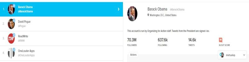 Our Most Influential Twitter Followers