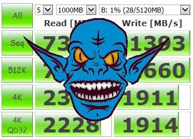 The Ramdisk Monster Flexing Old Muscles