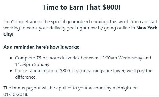 Value of a 250 Dollar Bonus